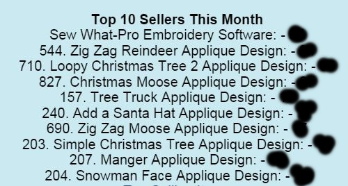 View Applique Cafe Blog Archives for December 2014